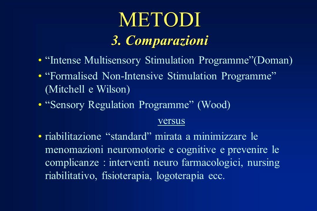 METODI 3. Comparazioni Intense Multisensory Stimulation Programme(Doman) Formalised Non-Intensive Stimulation Programme (Mitchell e Wilson) Sensory Re