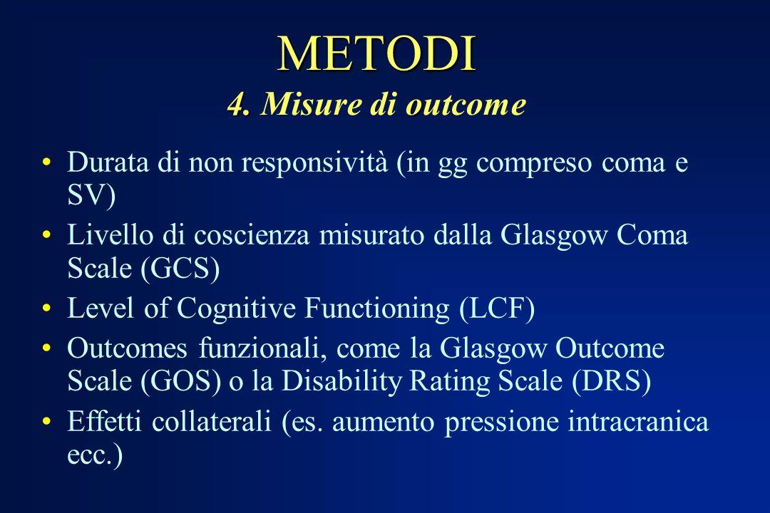 METODI 4. o METODI 4. Misure di outcome Durata di non responsività (in gg compreso coma e SV) Livello di coscienza misurato dalla Glasgow Coma Scale (