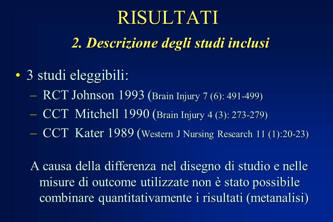 RISULTATI 2. Descrizione degli studi inclusi 3 studi eleggibili:3 studi eleggibili: – RCT Johnson 1993 ( Brain Injury 7 (6): 491-499) – CCT Mitchell 1