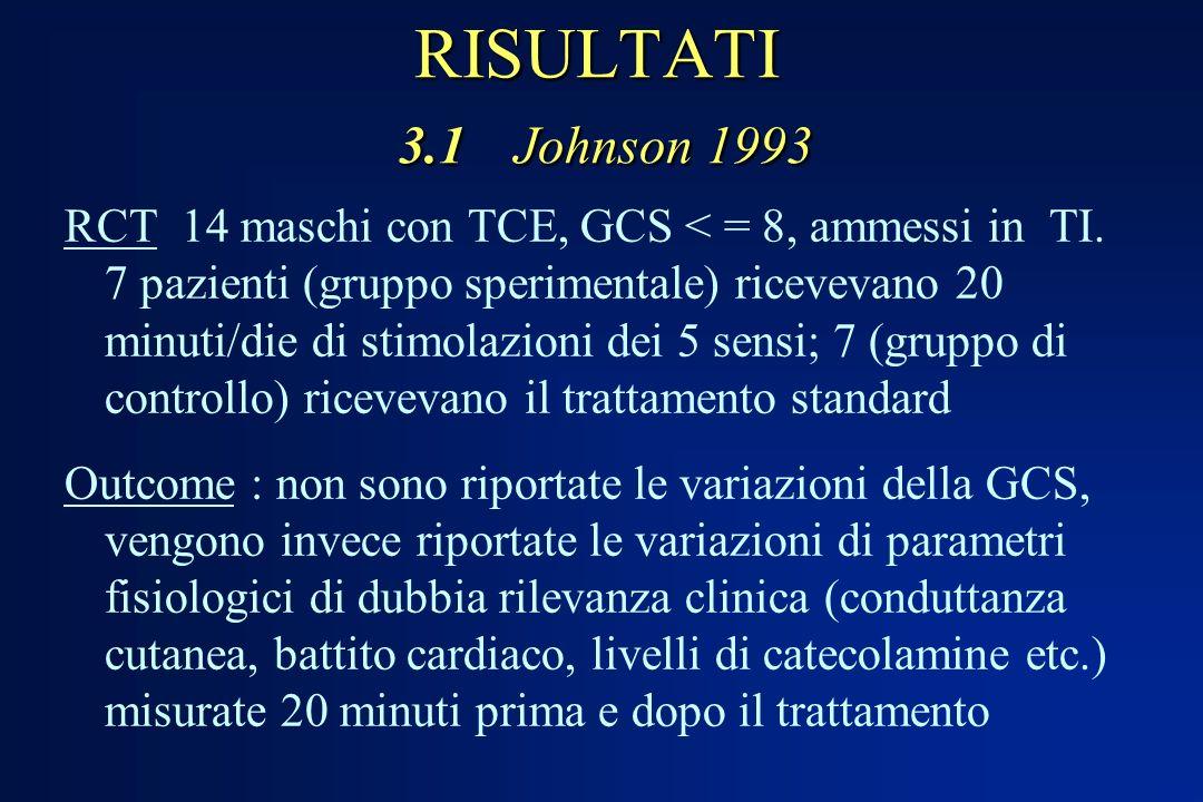 RISULTATI 3.1 Johnson 1993 RCT 14 maschi con TCE, GCS < = 8, ammessi in TI. 7 pazienti (gruppo sperimentale) ricevevano 20 minuti/die di stimolazioni