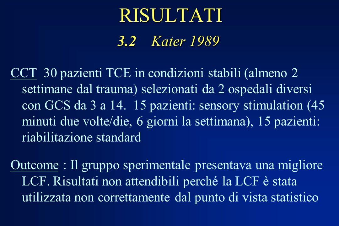 RISULTATI 3.2 Kater 1989 RISULTATI 3.2 Kater 1989 CCT 30 pazienti TCE in condizioni stabili (almeno 2 settimane dal trauma) selezionati da 2 ospedali