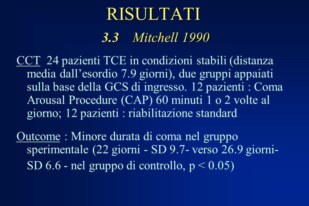 RISULTATI 3.3 Mitchell 1990 CCT 24 pazienti TCE in condizioni stabili (distanza media dallesordio 7.9 giorni), due gruppi appaiati sulla base della GC