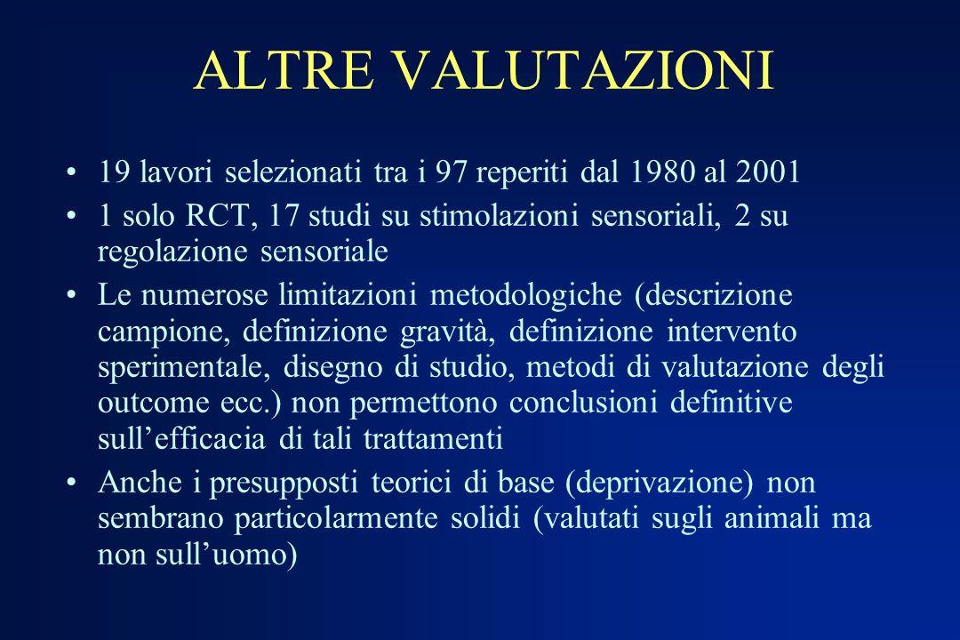 ALTRE VALUTAZIONI 19 lavori selezionati tra i 97 reperiti dal 1980 al 2001 1 solo RCT, 17 studi su stimolazioni sensoriali, 2 su regolazione sensorial