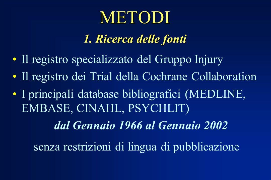 METODI 1. Ricerca delle fonti Il registro specializzato del Gruppo Injury Il registro dei Trial della Cochrane Collaboration I principali database bib