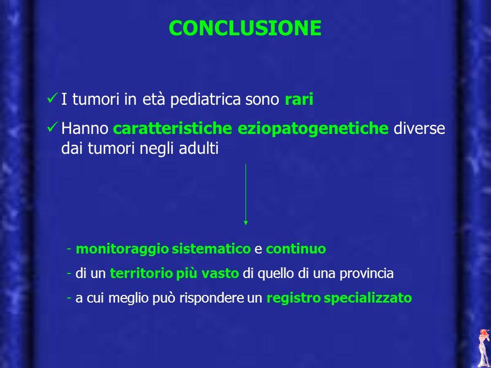 I tumori in età pediatrica sono rari Hanno caratteristiche eziopatogenetiche diverse dai tumori negli adulti CONCLUSIONE - monitoraggio sistematico e