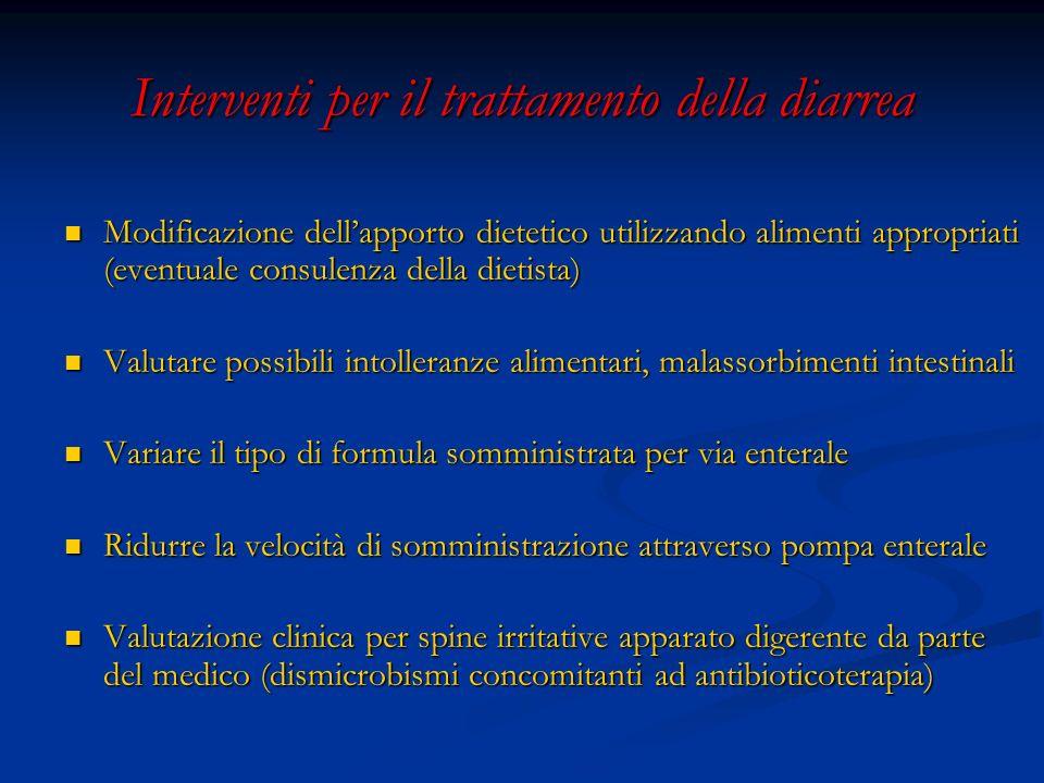 Interventi per il trattamento della diarrea Modificazione dellapporto dietetico utilizzando alimenti appropriati (eventuale consulenza della dietista)