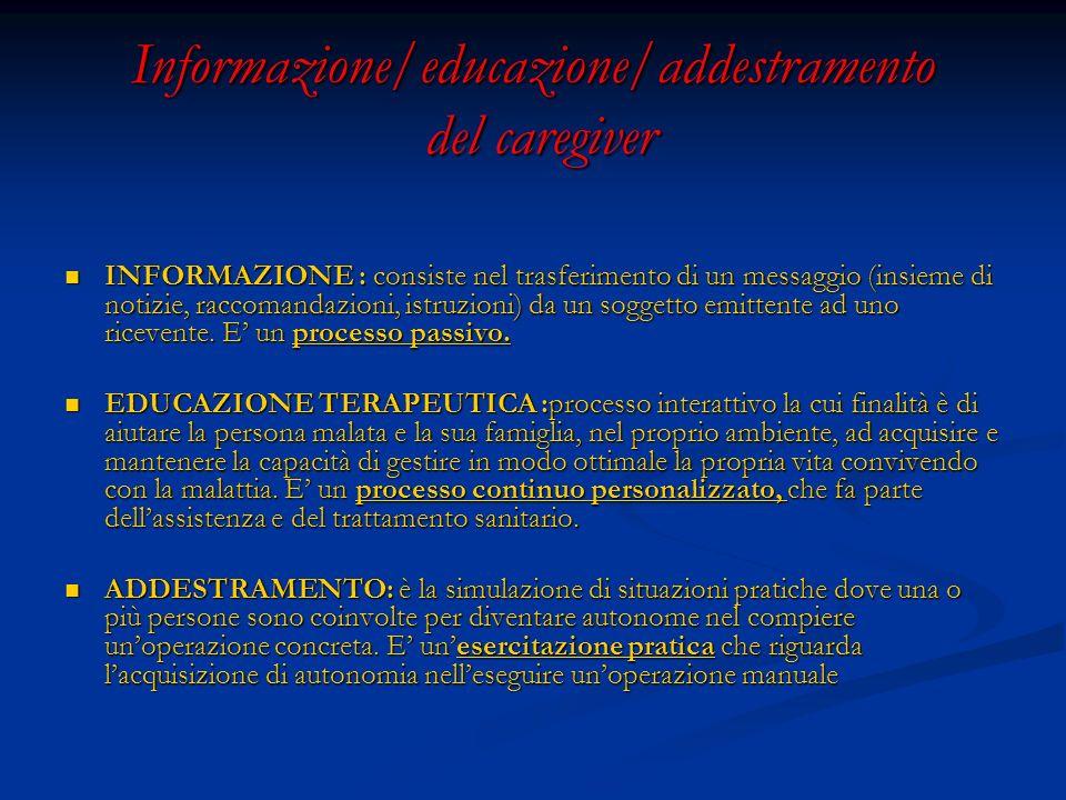 Informazione/educazione/addestramento del caregiver INFORMAZIONE : consiste nel trasferimento di un messaggio (insieme di notizie, raccomandazioni, istruzioni) da un soggetto emittente ad uno ricevente.