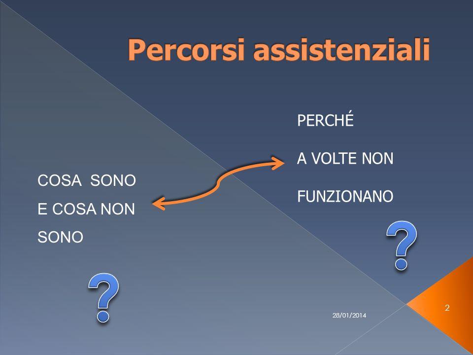 28/01/2014 33 MISURE Indicatori di processo per valutare lappropriatezza clinica e organizzativa MISURE di soddisfazione del paziente +