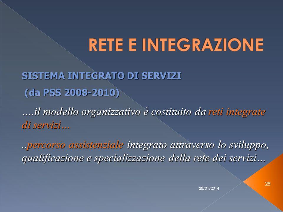 28/01/2014 28 SISTEMA INTEGRATO DI SERVIZI (da PSS 2008-2010) (da PSS 2008-2010) ….il modello organizzativo è costituito da reti integrate di servizi…..percorso assistenziale integrato attraverso lo sviluppo, qualificazione e specializzazione della rete dei servizi…