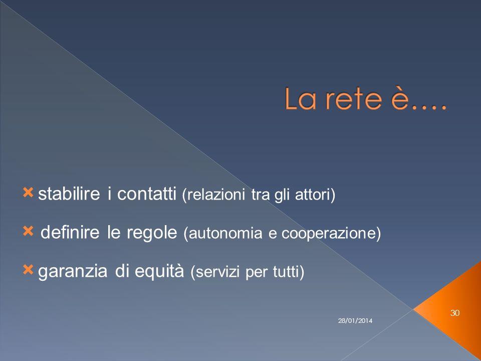 28/01/2014 30 × stabilire i contatti (relazioni tra gli attori) × definire le regole (autonomia e cooperazione) × garanzia di equità (servizi per tutti)