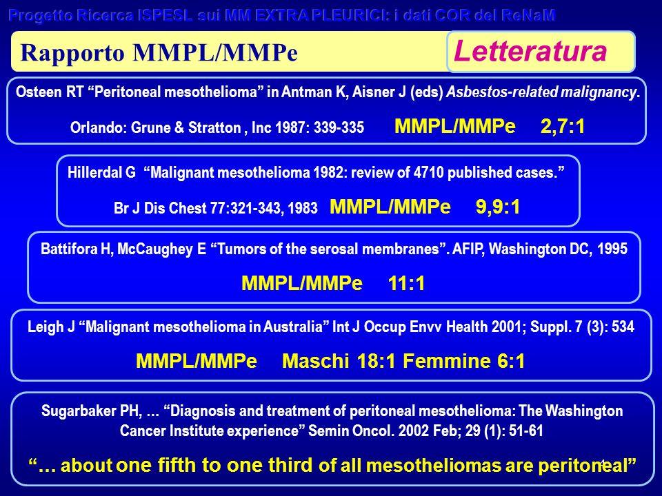5 ISPESL ~ BANDO delle ATTIVITA di RICERCA 2003 Ricerche in collaborazione: tipo B AREA TEMATICA 5 Cancerogenesi Occupazionale [B45/MDL/03] I mesoteliomi maligni a localizzazione extra pleurica Durata della ricerca annuale