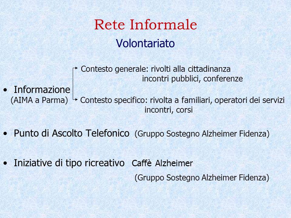 Rete Informale Volontariato Contesto generale: rivolti alla cittadinanza incontri pubblici, conferenze Informazione (AIMA a Parma) Contesto specifico: