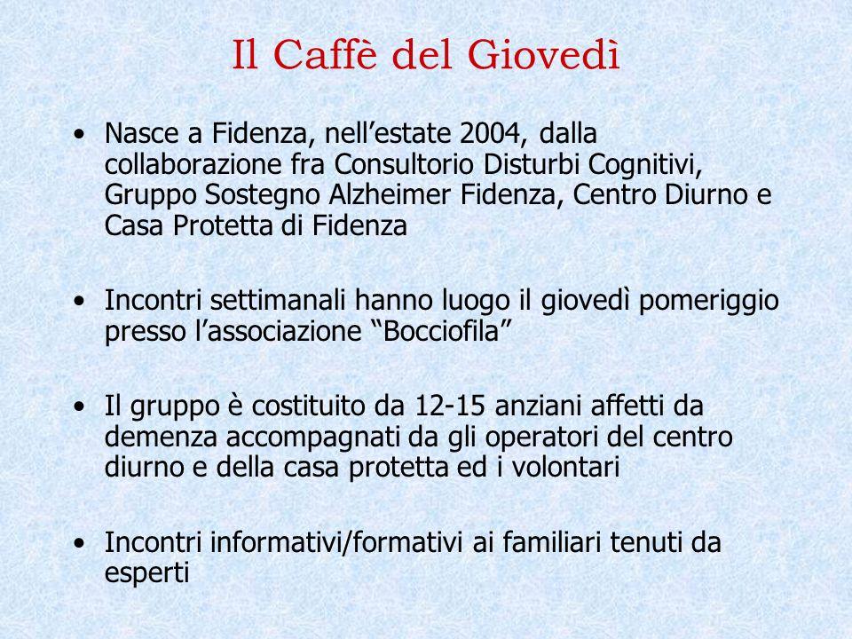 Il Caffè del Giovedì Nasce a Fidenza, nellestate 2004, dalla collaborazione fra Consultorio Disturbi Cognitivi, Gruppo Sostegno Alzheimer Fidenza, Cen