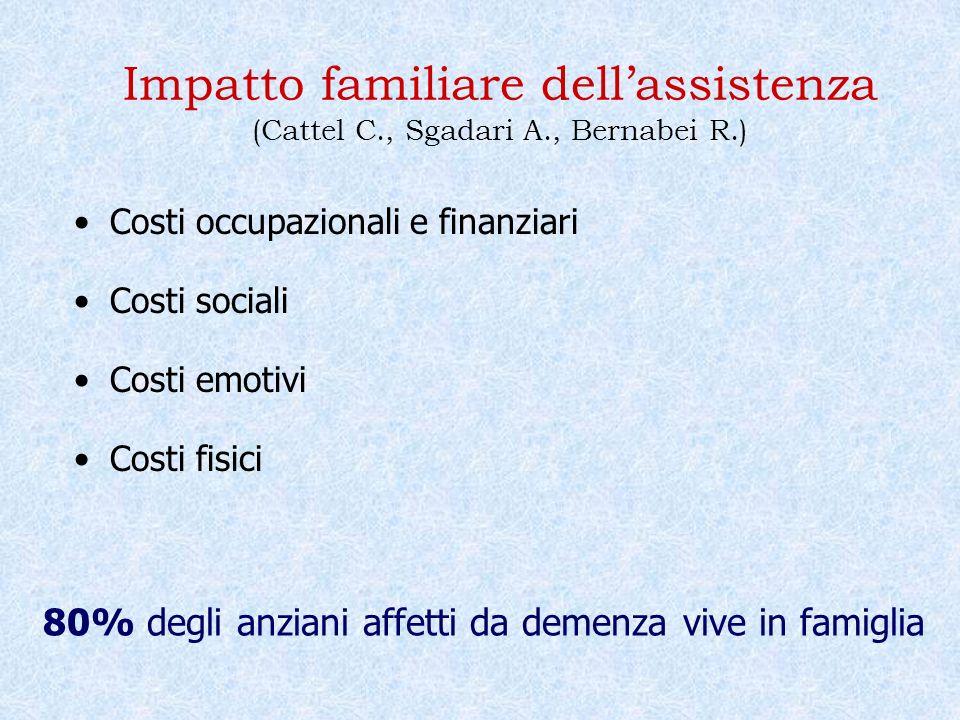 Impatto familiare dellassistenza (Cattel C., Sgadari A., Bernabei R.) Costi occupazionali e finanziari Costi sociali Costi emotivi Costi fisici 80% de