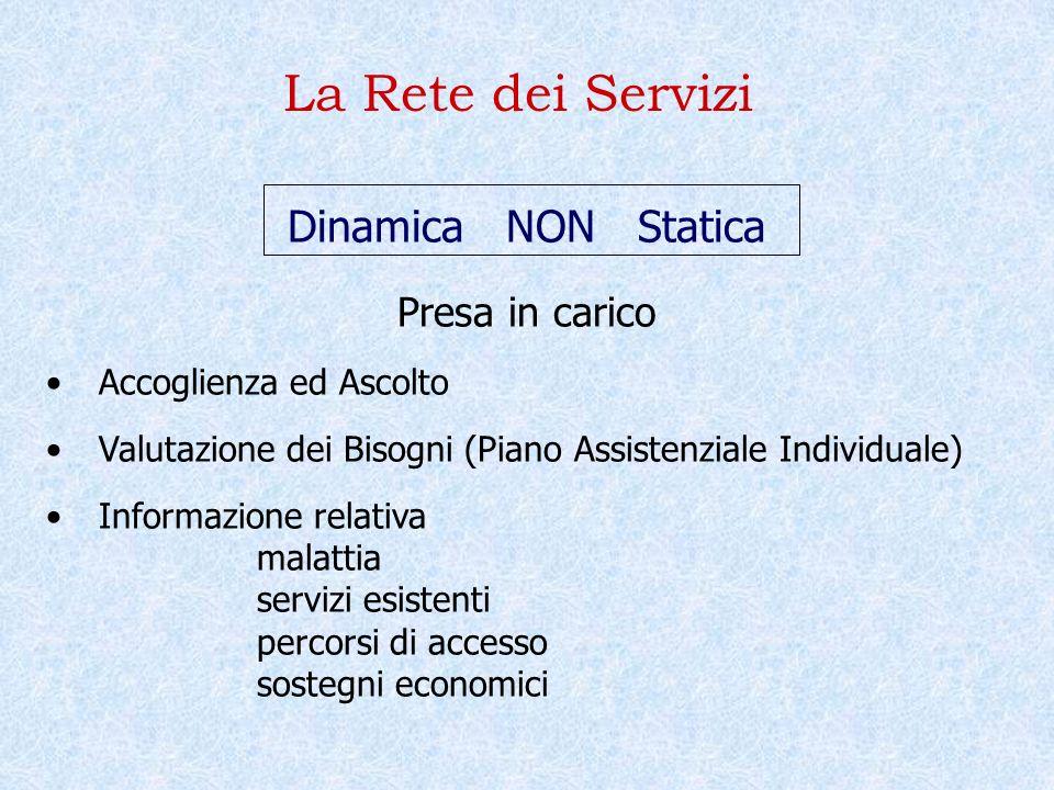 La Rete dei Servizi Dinamica NON Statica Presa in carico Accoglienza ed Ascolto Valutazione dei Bisogni (Piano Assistenziale Individuale) Informazione