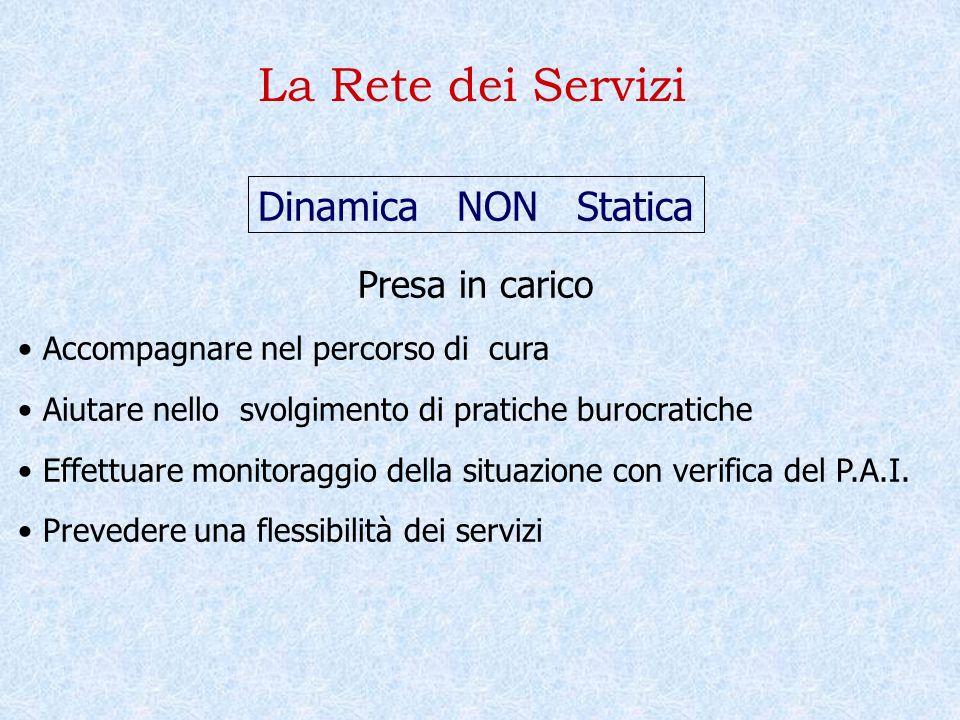 La Rete dei Servizi Dinamica NON Statica Presa in carico Accompagnare nel percorso di cura Aiutare nello svolgimento di pratiche burocratiche Effettua