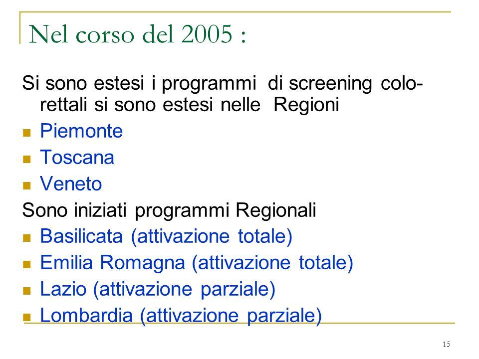 15 Nel corso del 2005 : Si sono estesi i programmi di screening colo- rettali si sono estesi nelle Regioni Piemonte Toscana Veneto Sono iniziati progr
