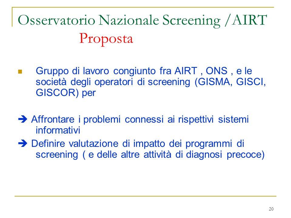 20 Osservatorio Nazionale Screening /AIRT Proposta Gruppo di lavoro congiunto fra AIRT, ONS, e le società degli operatori di screening (GISMA, GISCI,