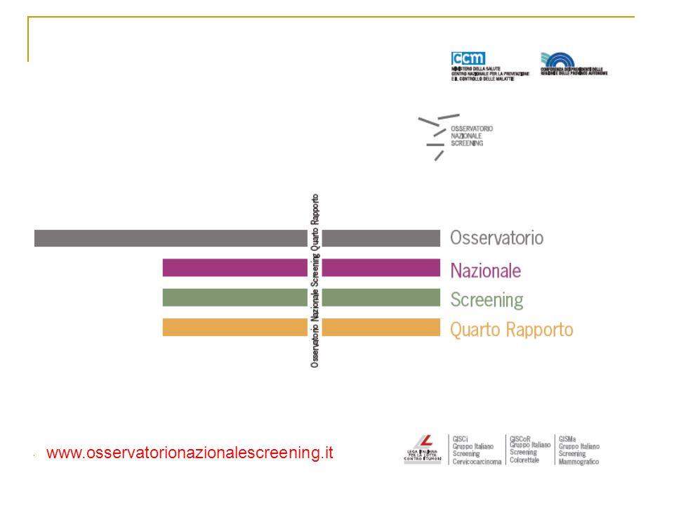 9 Estensione programmi di screening mammografico per zona geografica – Survey ONS 2005 (n inviti 1.847.941)