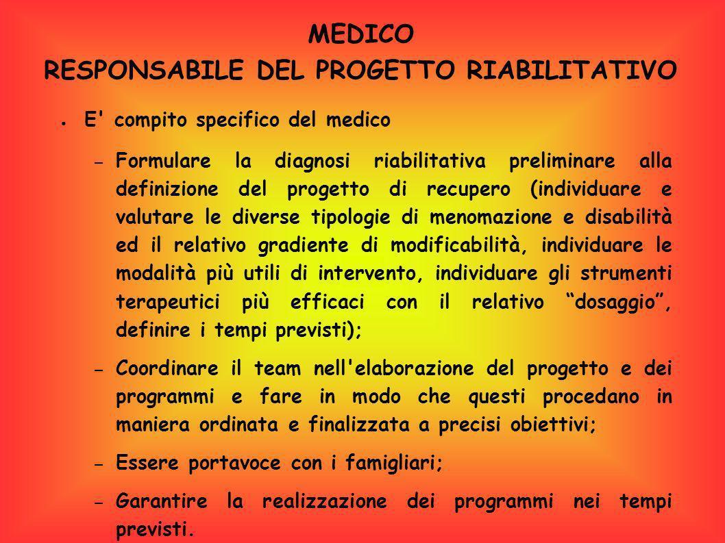 HA SEMPRE L ULTIMA PAROLA!!.IO NON C ENTRO. LO CHIEDA AL MEDICO!!.