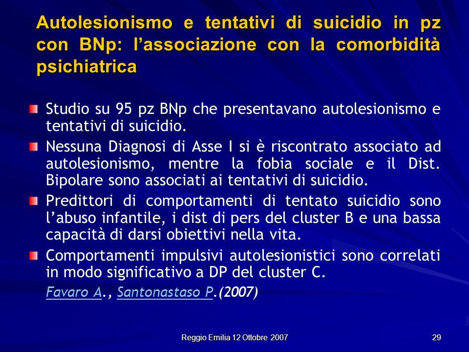 Reggio Emilia 12 Ottobre 2007 29 Autolesionismo e tentativi di suicidio in pz con BNp: lassociazione con la comorbidità psichiatrica Studio su 95 pz B