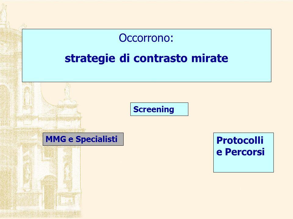Occorrono: strategie di contrasto mirate Screening MMG e Specialisti Protocolli e Percorsi