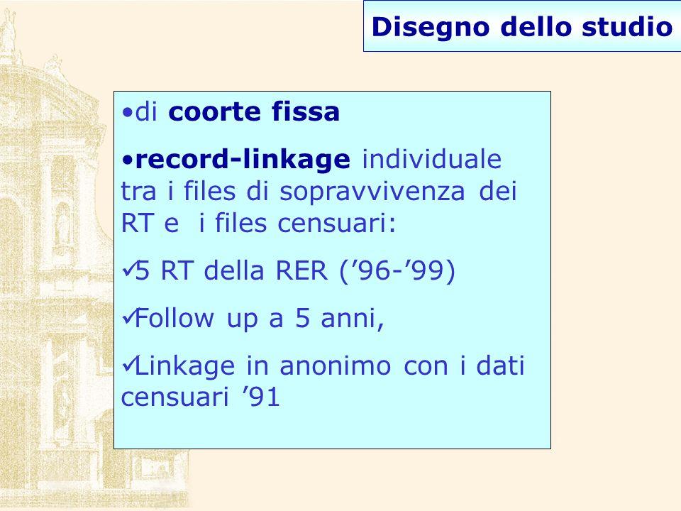 di coorte fissa record-linkage individuale tra i files di sopravvivenza dei RT e i files censuari: 5 RT della RER (96-99) Follow up a 5 anni, Linkage