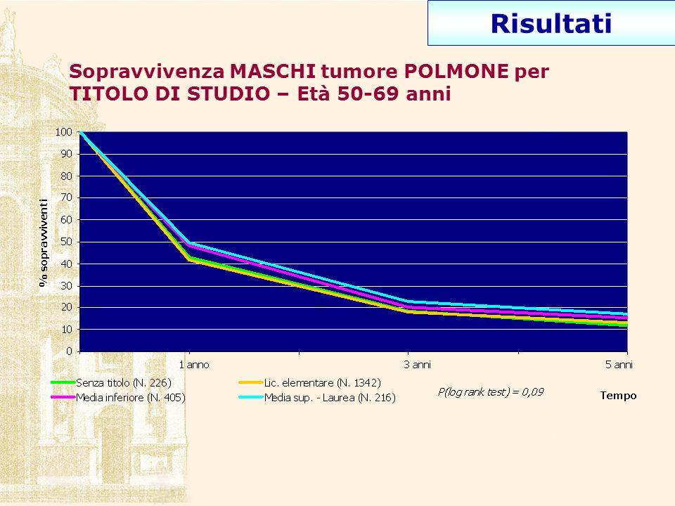 Sopravvivenza MASCHI tumore POLMONE per TITOLO DI STUDIO – Età 50-69 anni Risultati