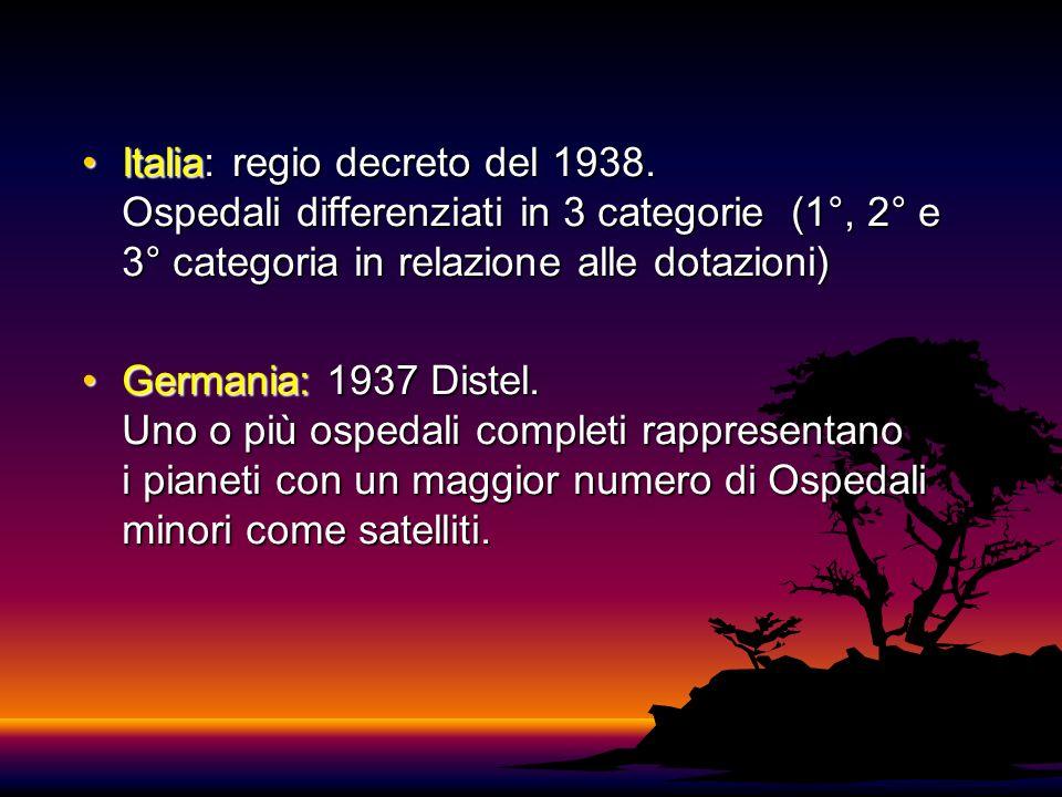 Italia: regio decreto del 1938.