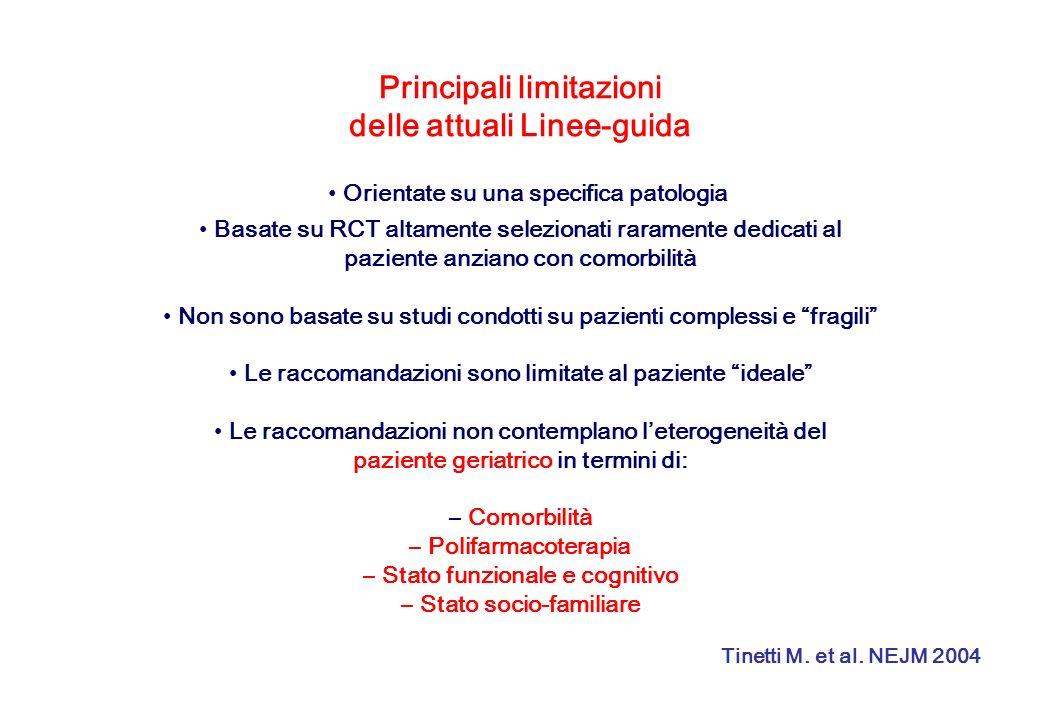 Principali limitazioni delle attuali Linee-guida Orientate su una specifica patologia Basate su RCT altamente selezionati raramente dedicati al pazien