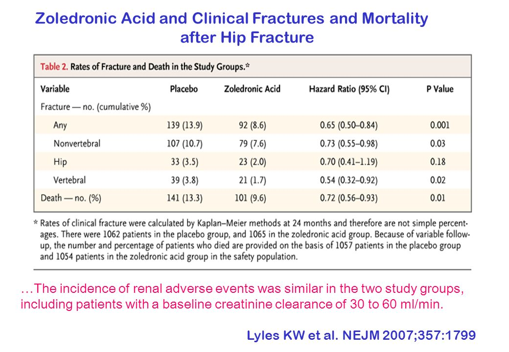 …The incidence of renal adverse events was similar in the two study groups, including patients with a baseline creatinine clearance of 30 to 60 ml/min