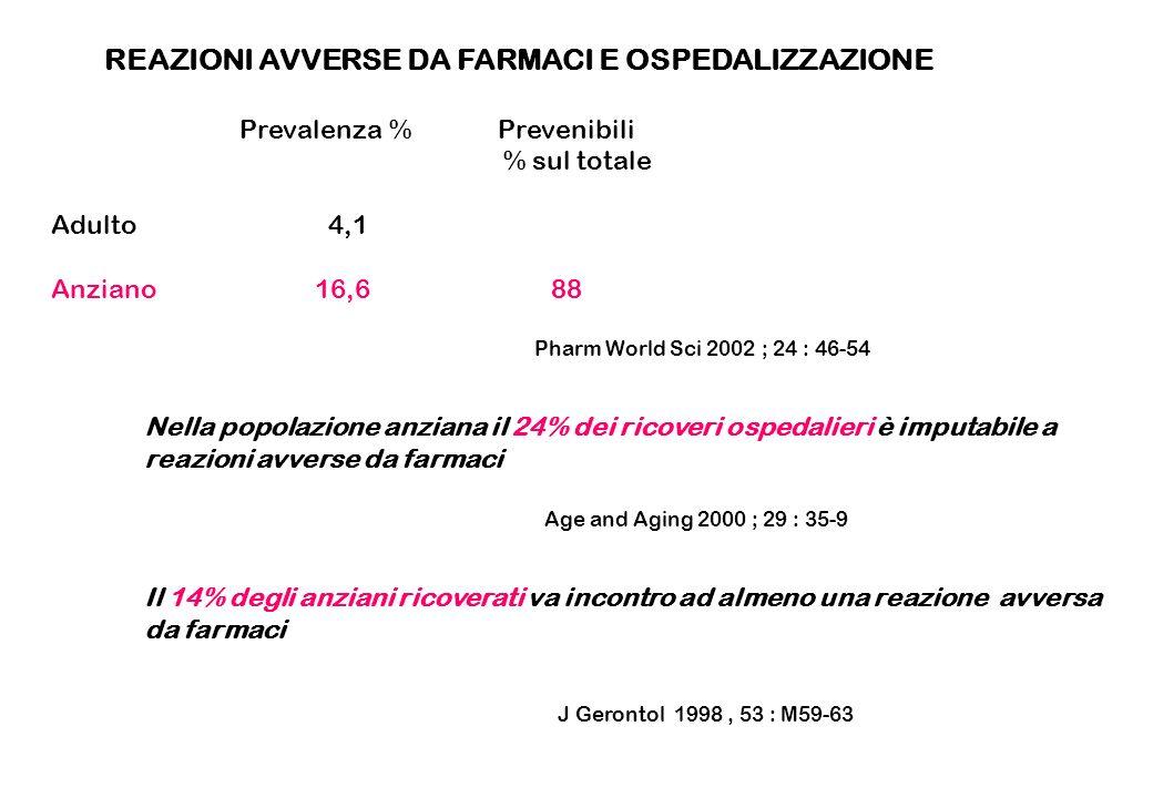 REAZIONI AVVERSE DA FARMACI E OSPEDALIZZAZIONE Prevalenza % Prevenibili % sul totale Adulto 4,1 Anziano 16,6 88 Pharm World Sci 2002 ; 24 : 46-54 Nell
