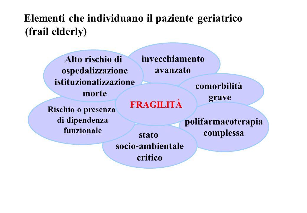 invecchiamento avanzato comorbilità grave polifarmacoterapia complessa stato socio-ambientale critico Rischio o presenza di dipendenza funzionale Alto