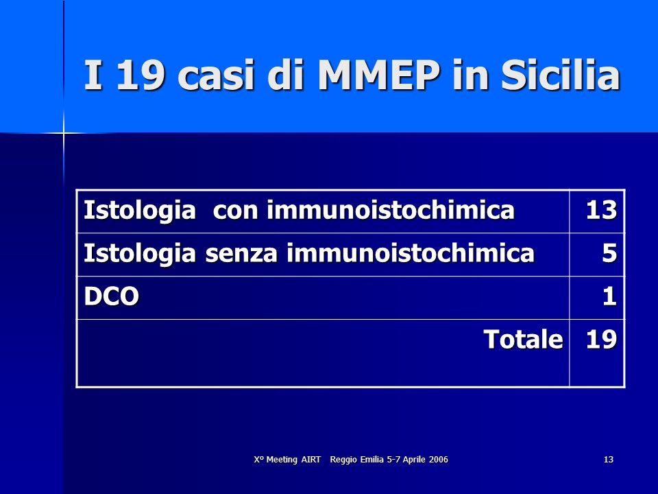 X° Meeting AIRT Reggio Emilia 5-7 Aprile 200613 I 19 casi di MMEP in Sicilia Istologia con immunoistochimica 13 Istologia senza immunoistochimica 5 DC