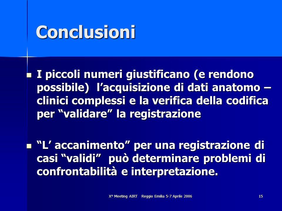 X° Meeting AIRT Reggio Emilia 5-7 Aprile 200615 Conclusioni I piccoli numeri giustificano (e rendono possibile) lacquisizione di dati anatomo – clinic