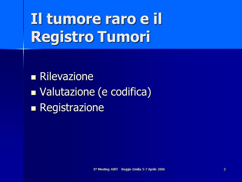 X° Meeting AIRT Reggio Emilia 5-7 Aprile 20062 Il tumore raro e il Registro Tumori Rilevazione Rilevazione Valutazione (e codifica) Valutazione (e cod