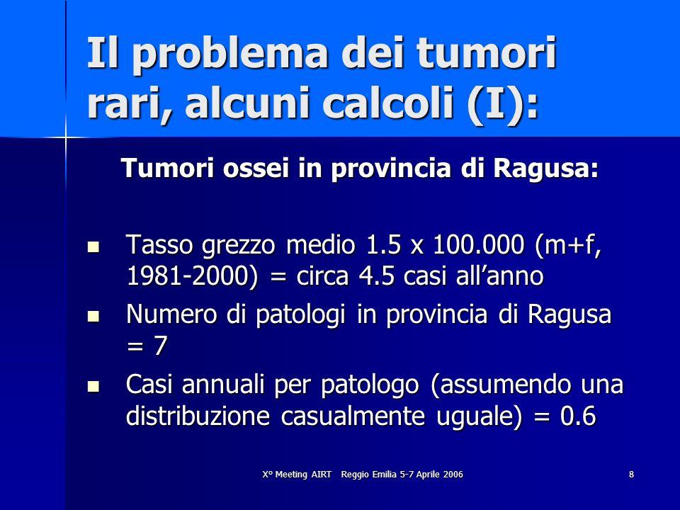 X° Meeting AIRT Reggio Emilia 5-7 Aprile 20068 Il problema dei tumori rari, alcuni calcoli (I): Tumori ossei in provincia di Ragusa: Tasso grezzo medi