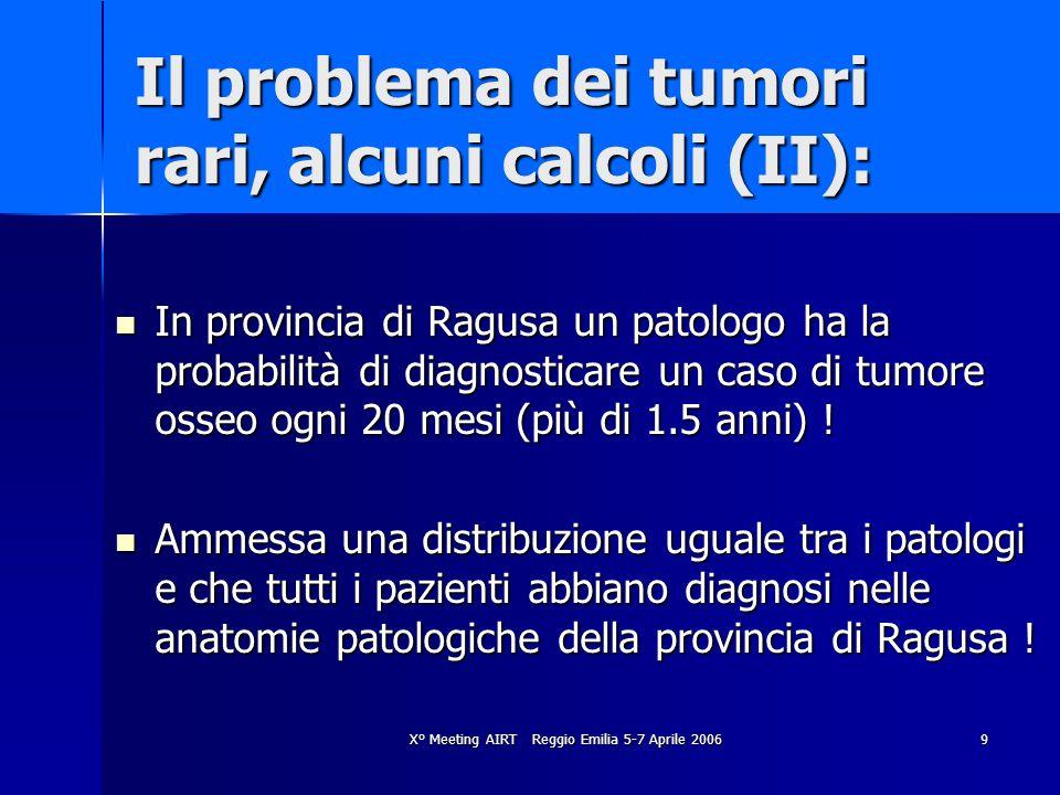 X° Meeting AIRT Reggio Emilia 5-7 Aprile 20069 Il problema dei tumori rari, alcuni calcoli (II): In provincia di Ragusa un patologo ha la probabilità