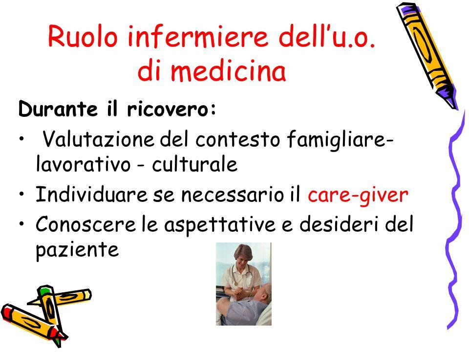 Ruolo infermiere dellu.o. di medicina Durante il ricovero: Valutazione del contesto famigliare- lavorativo - culturale Individuare se necessario il ca