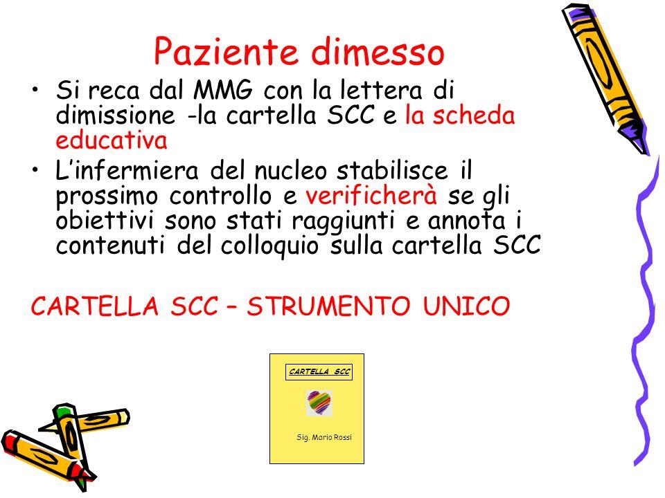 Paziente dimesso Si reca dal MMG con la lettera di dimissione -la cartella SCC e la scheda educativa Linfermiera del nucleo stabilisce il prossimo con