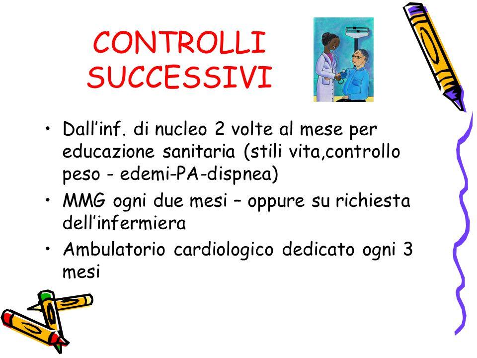 CONTROLLI SUCCESSIVI Dallinf. di nucleo 2 volte al mese per educazione sanitaria (stili vita,controllo peso - edemi-PA-dispnea) MMG ogni due mesi – op