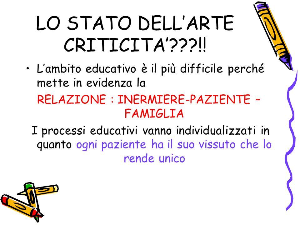 LO STATO DELLARTE CRITICITA???!! Lambito educativo è il più difficile perché mette in evidenza la RELAZIONE : INERMIERE-PAZIENTE – FAMIGLIA I processi