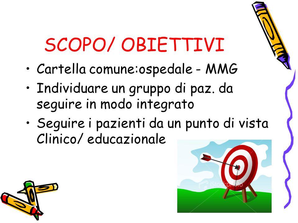 SCOPO/ OBIETTIVI Cartella comune:ospedale - MMG Individuare un gruppo di paz. da seguire in modo integrato Seguire i pazienti da un punto di vista Cli