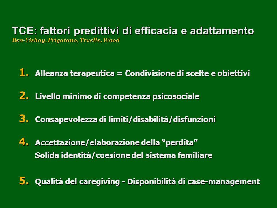 TCE: fattori predittivi di efficacia e adattamento Ben-Yishay, Prigatano, Truelle, Wood 1. Alleanza terapeutica = Condivisione di scelte e obiettivi 2