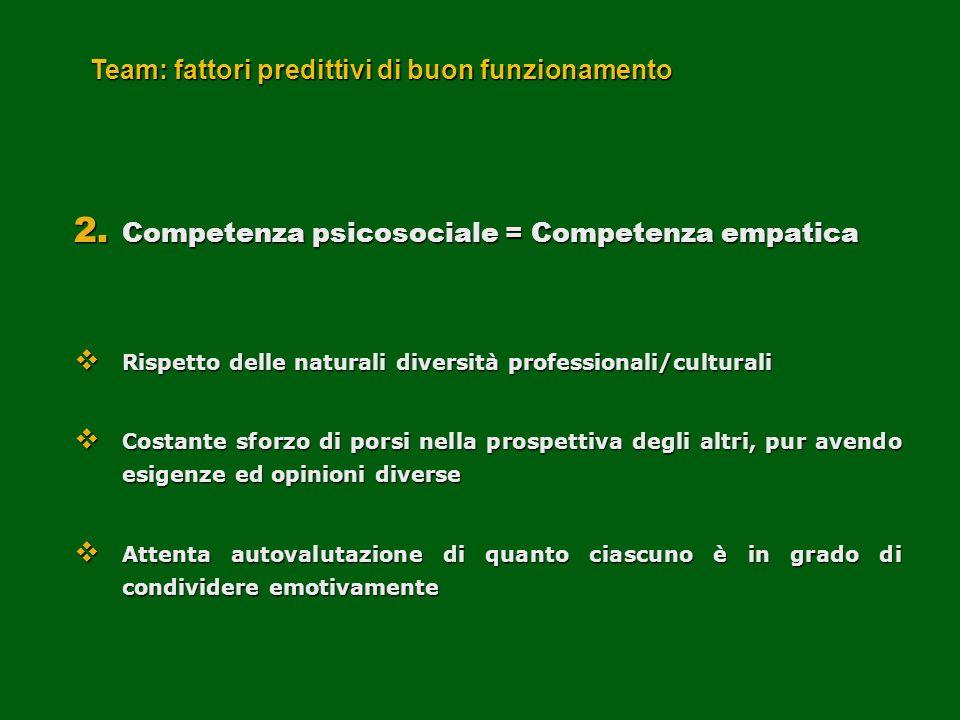 2. Competenza psicosociale = Competenza empatica Rispetto delle naturali diversità professionali/culturali Rispetto delle naturali diversità professio