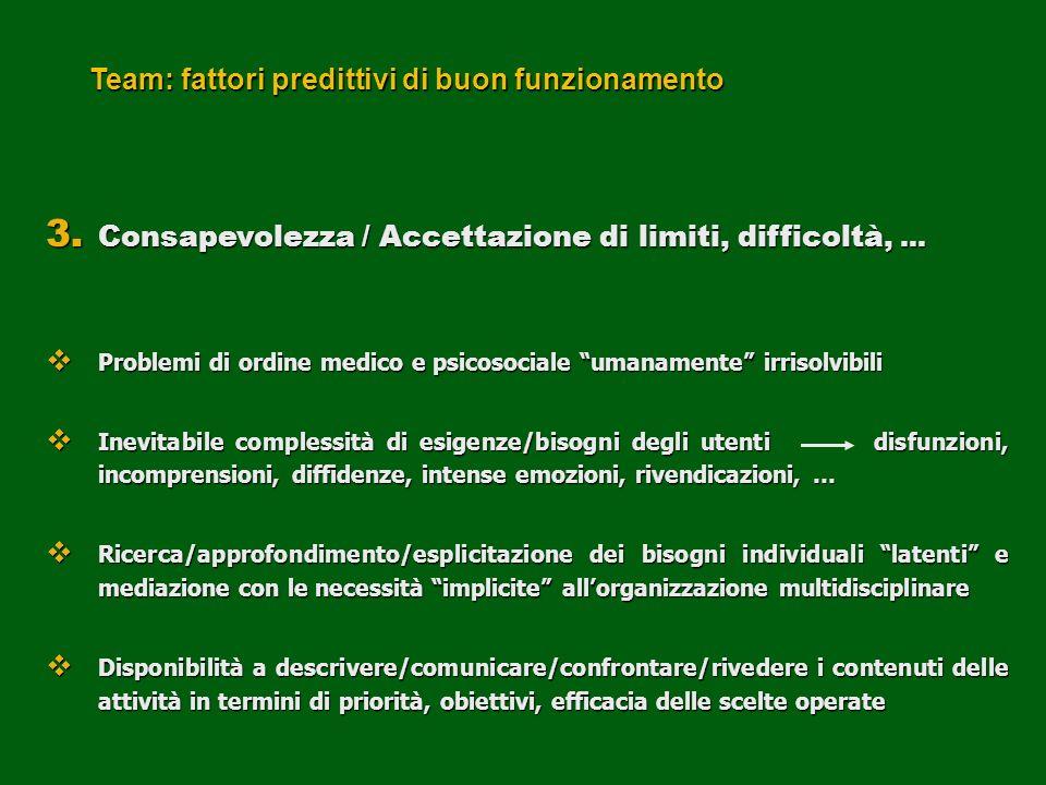 3. Consapevolezza / Accettazione di limiti, difficoltà, … Problemi di ordine medico e psicosociale umanamente irrisolvibili Problemi di ordine medico