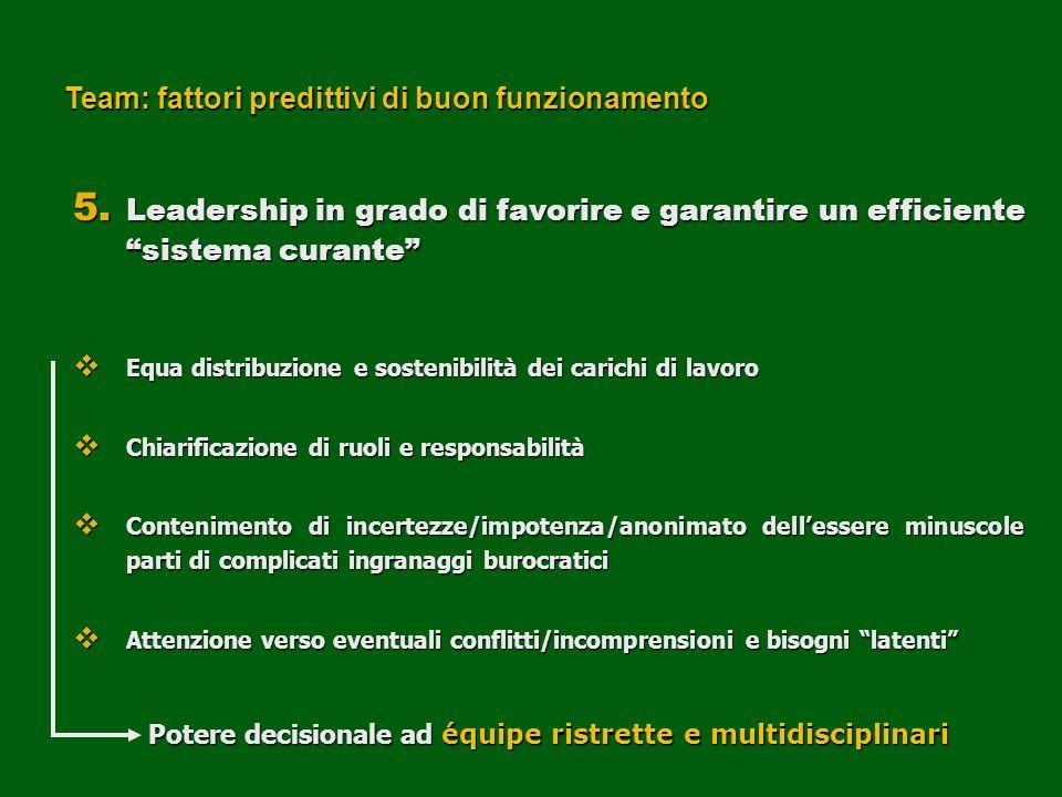 Team: fattori predittivi di buon funzionamento 5. Leadership in grado di favorire e garantire un efficiente sistema curante Equa distribuzione e soste