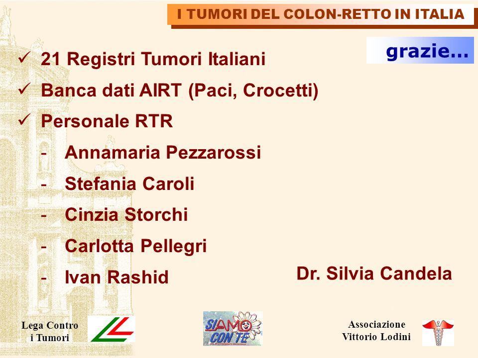 grazie… 21 Registri Tumori Italiani Banca dati AIRT (Paci, Crocetti) Personale RTR -Annamaria Pezzarossi -Stefania Caroli -Cinzia Storchi -Carlotta Pe
