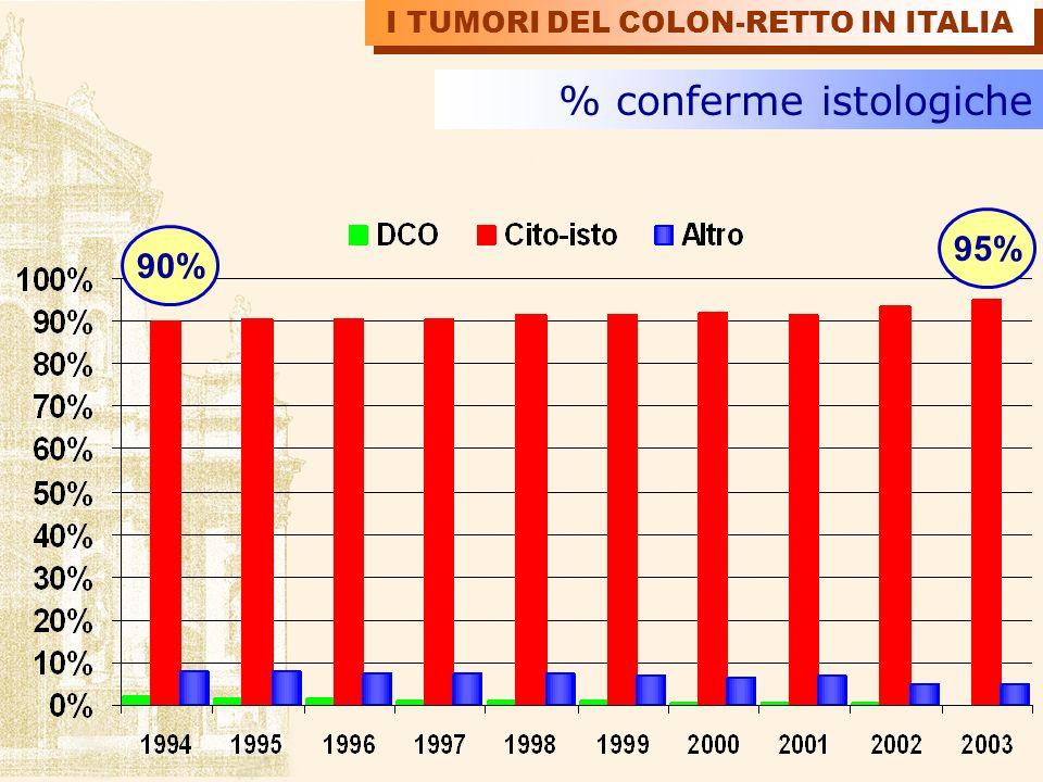 SOPRAVVIVENZA: per sede Nessuna differenza 57% 54% I TUMORI DEL COLON-RETTO IN ITALIA