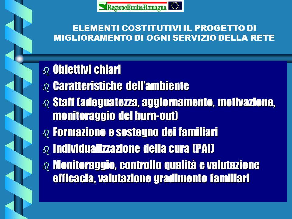 ELEMENTI COSTITUTIVI IL PROGETTO DI MIGLIORAMENTO DI OGNI SERVIZIO DELLA RETE b Obiettivi chiari b Caratteristiche dellambiente b Staff (adeguatezza,
